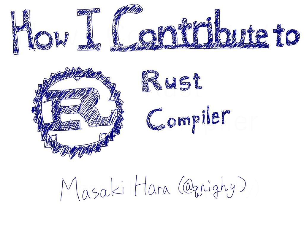 How I Contribute to Rust Compiler